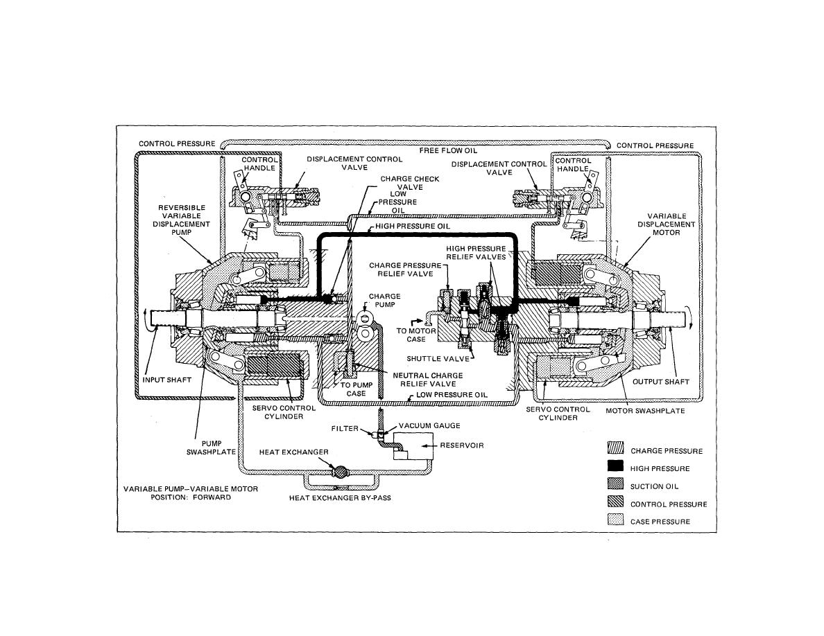 treadmill motor wiring diagram