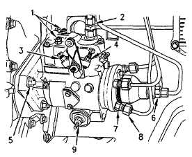 fuel injection pump stanadyne rh constructionrollers tpub com stanadyne injection pump diagram stanadyne injection pump diagram