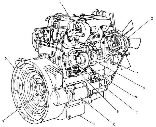 Engine Serial Numbers
