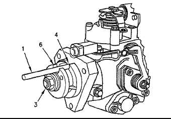 Illustration 29 Fuel injection pump with timing pin (typical