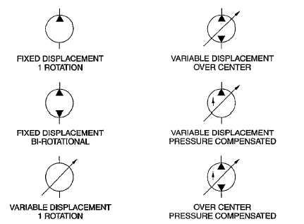 schematic hydraulic symbols the wiring diagram figure c 2 hydraulic schematic sheet 5 of 7 schematic