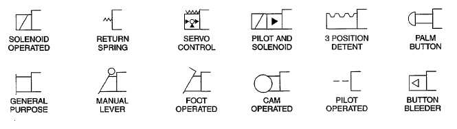 Figure C-2. Hydraulic Schematic (Sheet 7 of 7) on basic pneumatic symbols, understanding hydraulic symbols, hydraulic parts, hydraulic symbols pdf, truck hydraulics, universal hydraulic symbols, standard hydraulic symbols, hydraulic kit, vickers hydraulic, basic hydraulic symbols, hydraulic schematic symbols library, hydraulic component symbols, hydraulic symbols and their meaning, racine hydraulic pumps, ansi hydraulic symbols, hydraulic symbols chart, car hydraulics, german hydraulic symbols, cyclone fencing, hydraulic motor, hydraulic generator, hydraulic cad symbols, hydraulic conductivity, hydraulic drawing symbols, gates hydraulics, hydraulic dump trailer, hydraulic shocks, ascii symbols, electrical symbols, tractor hydraulics, hydraulic symbol library, hydraulic and pneumatic symbols, lowrider hydraulics, hydraulic valve, hydraulic pressure transducer symbol, hydraulic winch, northern hydraulics, hydraulic equipment, pneumatic drawing symbols, hvac symbols,