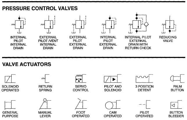 Figure C-2. Hydraulic Schematic (Sheet 8 of 8) on basic pneumatic symbols, understanding hydraulic symbols, hydraulic parts, hydraulic symbols pdf, truck hydraulics, universal hydraulic symbols, standard hydraulic symbols, hydraulic kit, vickers hydraulic, basic hydraulic symbols, hydraulic schematic symbols library, hydraulic component symbols, hydraulic symbols and their meaning, racine hydraulic pumps, ansi hydraulic symbols, hydraulic symbols chart, car hydraulics, german hydraulic symbols, cyclone fencing, hydraulic motor, hydraulic generator, hydraulic cad symbols, hydraulic conductivity, hydraulic drawing symbols, gates hydraulics, hydraulic dump trailer, hydraulic shocks, ascii symbols, electrical symbols, tractor hydraulics, hydraulic symbol library, hydraulic and pneumatic symbols, lowrider hydraulics, hydraulic valve, hydraulic pressure transducer symbol, hydraulic winch, northern hydraulics, hydraulic equipment, pneumatic drawing symbols, hvac symbols,